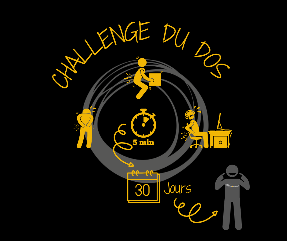 Challenge du dos